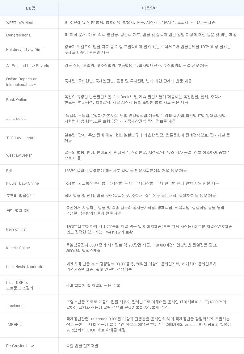 0108_시설안내_법학학술정보관_보유자료_web_db