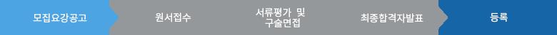 0303_입학전형자료_전문박사과정